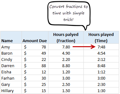 convert-fraction-to-hours-m