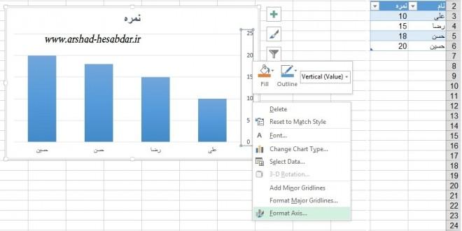 فارسی کردن اعداد در نمودارهای اکسل و ورد
