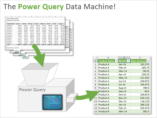 Power Query Overview Data Machine